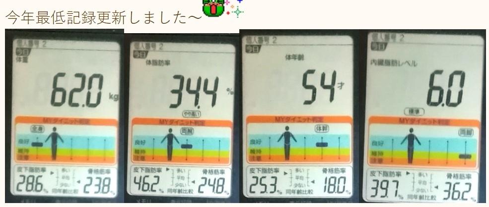 11月26日の体重たち.jpg