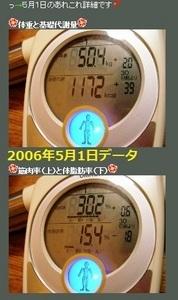 20060501体重.jpg