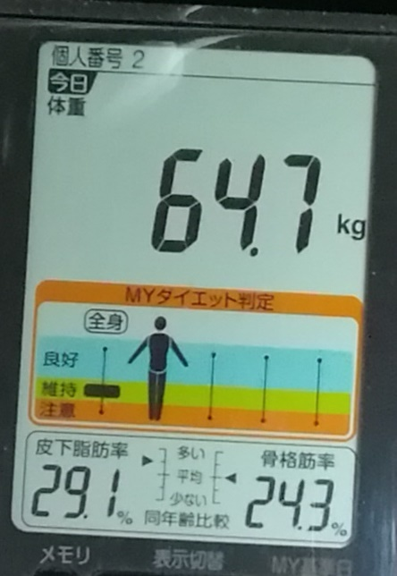20190503体重たち (2).jpg