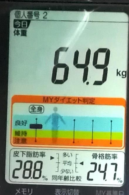 20190507体重たち (2).jpg