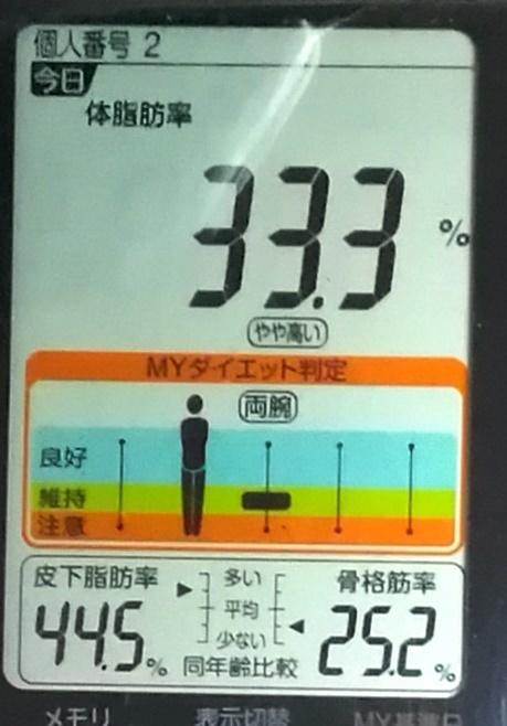 20190507体重たち (3).jpg