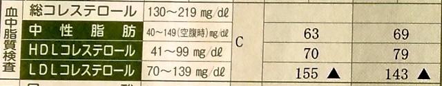 20191113健康診断結果 (2).jpg
