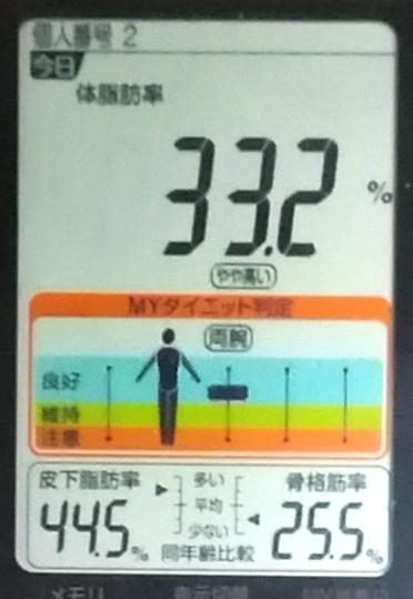 20191206体重たち (3).jpg