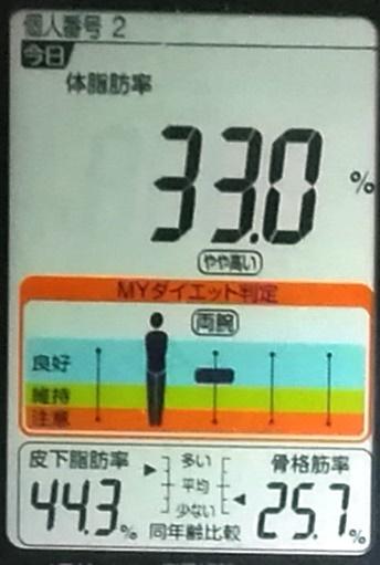 20200114体重たち (4).jpg
