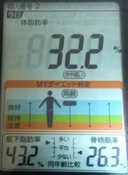 20200223体重たち (1).JPG