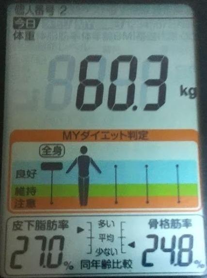 20200223体重たち (4).JPG