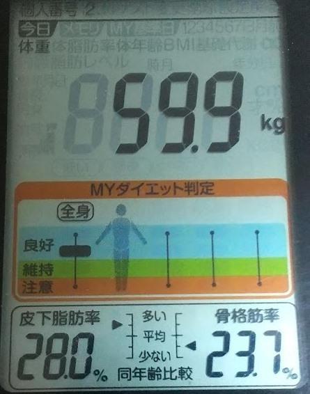 20200224体重たち (4).JPG