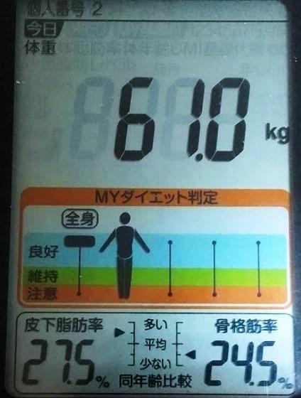 20200227体重たち (3).JPG