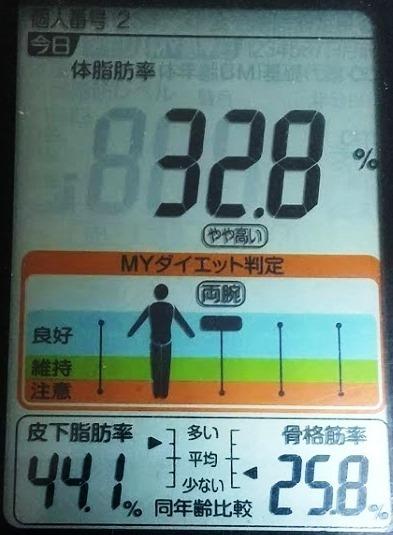 20200227体重たち (4).JPG