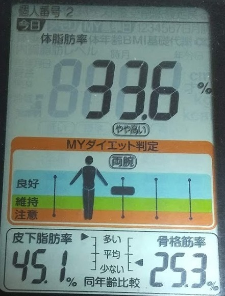 20200331体重たち (4).JPG