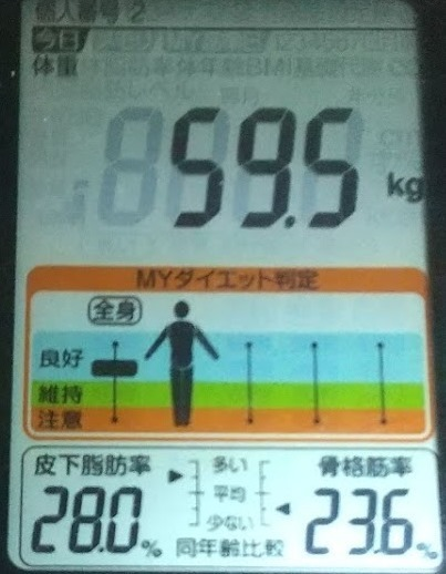 20200412体重たち (2).JPG