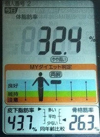 20200627体重たち (1).JPG