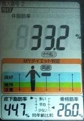 20200630体重たち (3).JPG