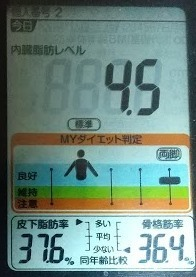 20200630体重たち (4).JPG
