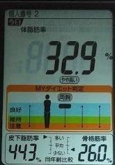 20200725体重たち (4).JPG