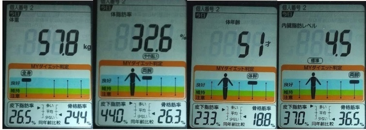 20200728 17時半頃の体重たち.jpg