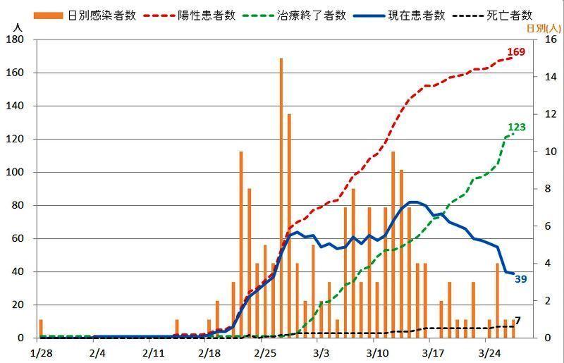 ちゃっぴーのお父ちゃん作成グラフ.jpg