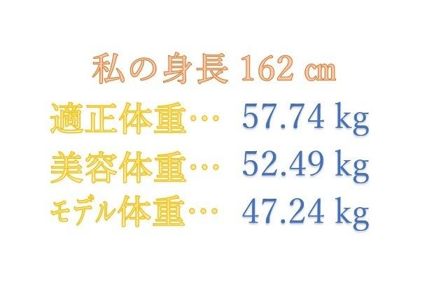 適正体重.jpg
